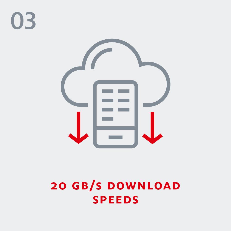 5G - 20 GB/s download speeds