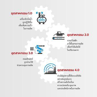 henkel-industry-4-0-infographic-TH.jpg