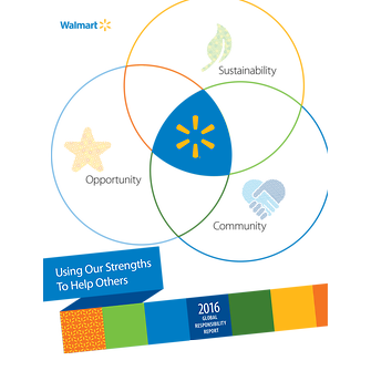 walmart's international operations The walmart international segment competes with a variety of local, national and global chains in the supermarket, discount, grocery, department, drug, variety and specialty stores, hypermarkets .