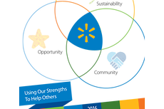 Cover: Walmart's 2016 Global Responsibility Report