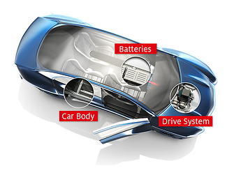 Car Overview