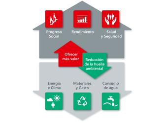 CO-MX-Henkel_focal-areas_2019